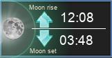 Kuun nousu ja lasku.